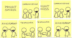 Project management success ingredients